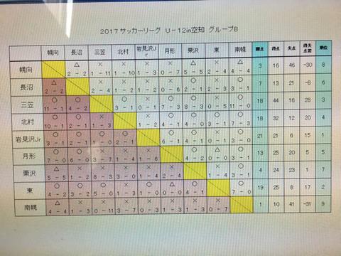 996CE86C-E111-4503-AFDA-B0BB899104FE.jpg